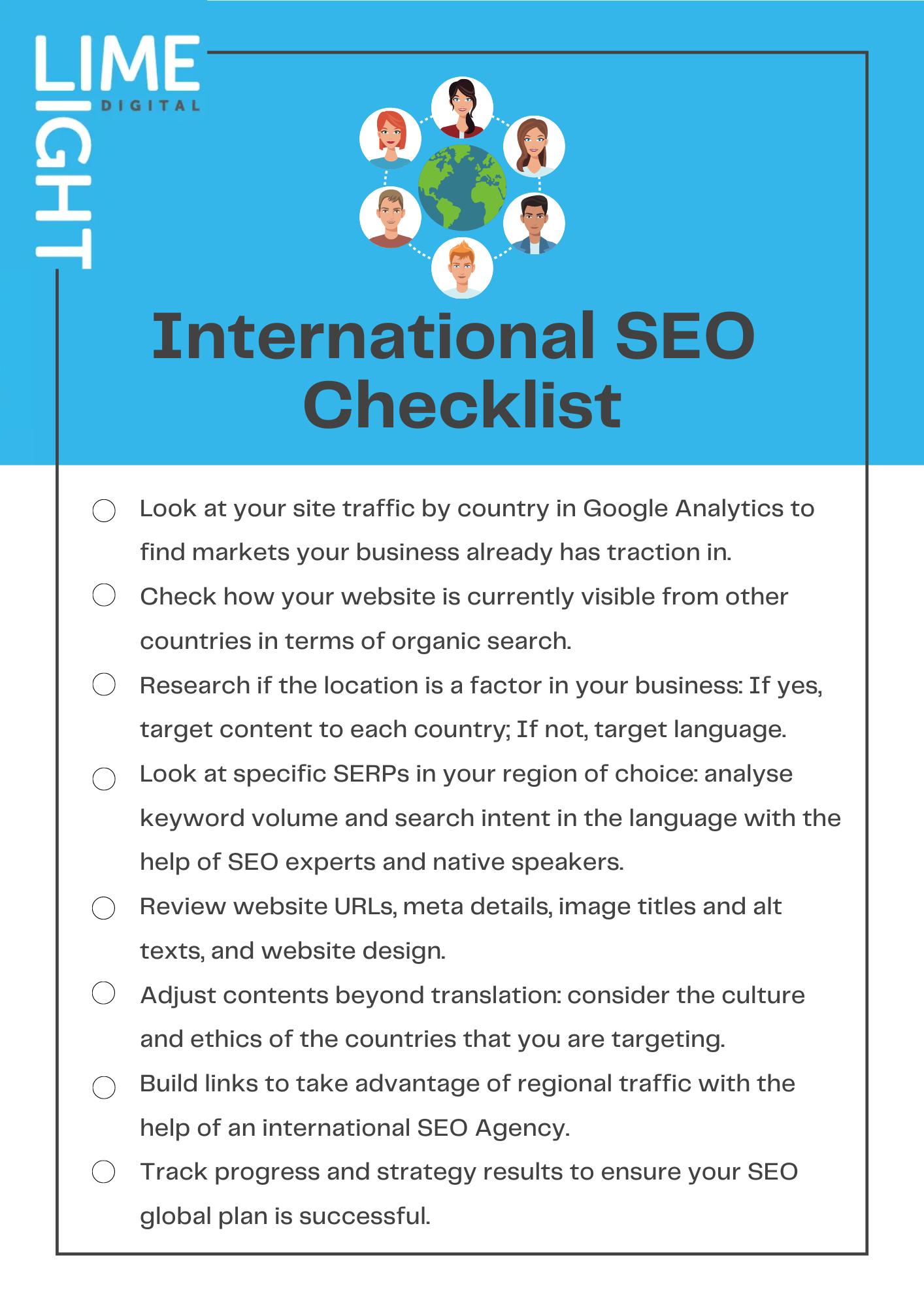 Limelight-Digital-International-SEO-Checklist